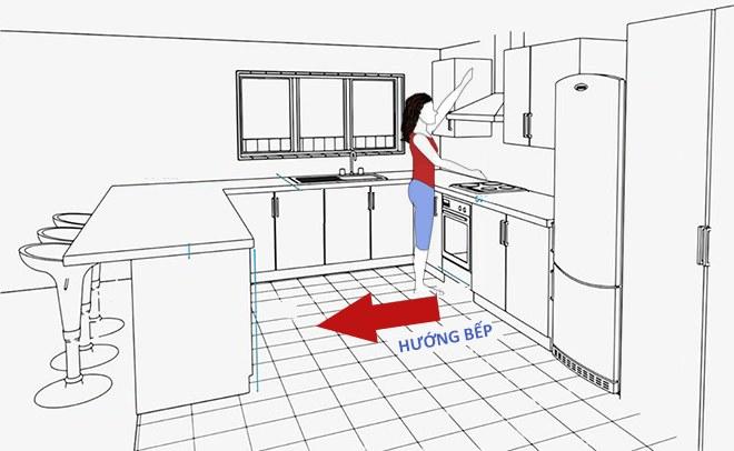 Xác định hướng bếp như thế nào